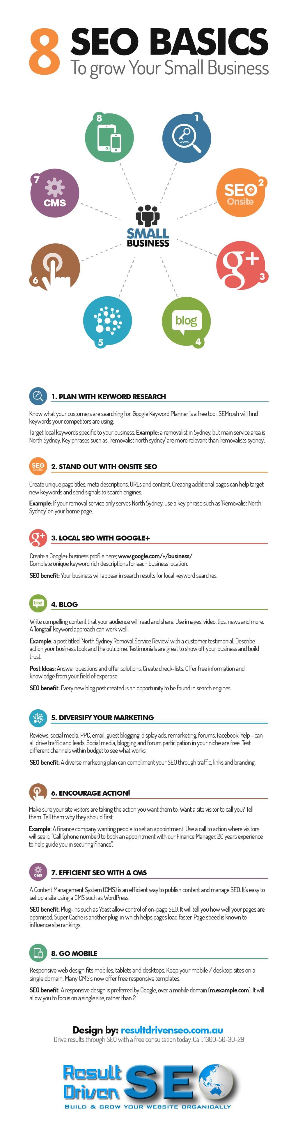 8 SEO Basics Infographic