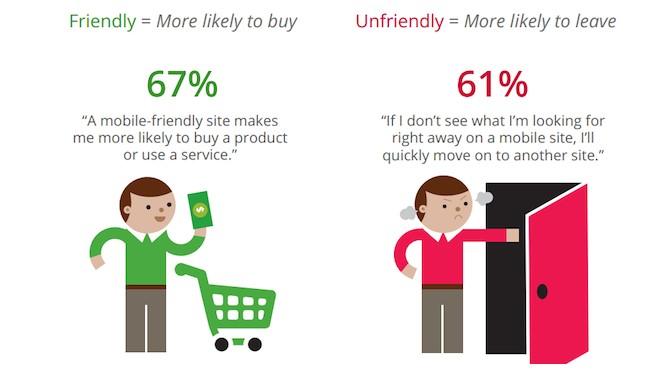 mobile shopping survey
