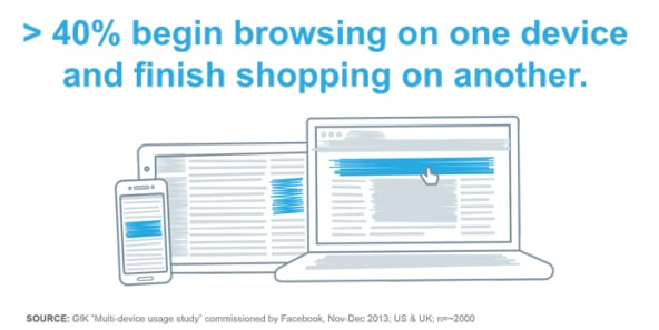 How to improve shopping experience on mobile