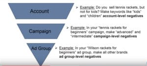 negative-keywords-for-Google AdWords