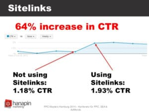 How sitelinks can help improve conversions in AdWords
