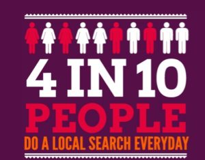 SEO Can Greatly Improve Your Local Exposure